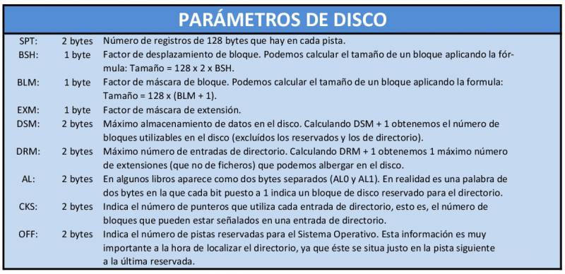 Tabla parametros de disco.jpg